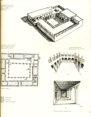 introduction to history of architecture pdf